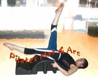 Pilates Arc Movements Afoot